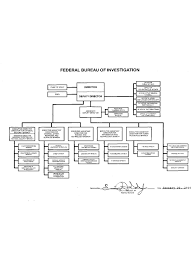 Fbi Organizational Chart 1 Free Templates In Pdf Word