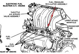 1989 ford bronco vacuum diagram best secret wiring diagram • 1989 ford f 250 efi 351 vacuum diagram ford auto wiring 1989 bronco xlt 5 8l