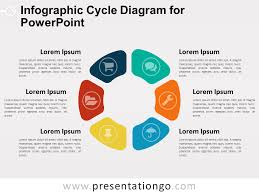 Infographic For Powerpoint Infographic Cycle Diagram For Powerpoint Presentationgo Com