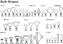 Light Bulb Shape And Size Chart Chandelier Bulbs Sizes Enviroshutters Co