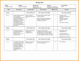 Enrolment Form Template Staffing Proposal Template Elegant Simple Sales Plan Enrolment Form 14