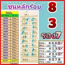 Pin On Winning Numbers