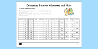 Conversion Chart Miles To Kilometers Converting Between Miles And Kilometres Worksheet