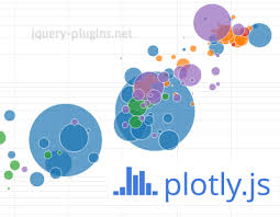 Js Chart Library Plotly Js Open Source Javascript Graphing Library Jquery