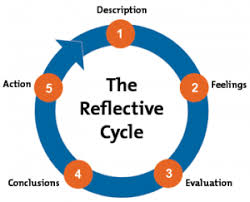 professional reflective essay help reflective essay help writing reflective cycle