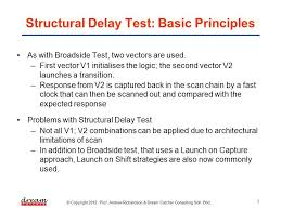 Dream Catcher Consulting Sdn Bhd Custom ME322 DESIGN FOR TESTABILITY [Slide 32] DfT Structures For Delay