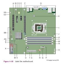 micro atx motherboard diagram layout schema wiring diagram atx motherboard diagram wiring diagram for you chapter 4 solutions a guide to managing maintaining