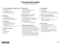 Sample Skills Resume Examples Of Skills For Resume Examples Of Qualifications For Resume