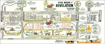 Book Of Revelation Chart The 144k