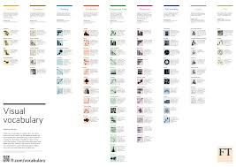 Examples Of Good Charts Chart Vocab Index Issue 991 Uber React Vis Github