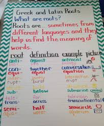 Latin Roots Chart Greek And Latin Roots Anchor Chart Teaching Vocabulary