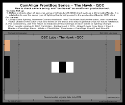 Dsc Labs Hawk Chart The Simplest Color Chart That You Cant