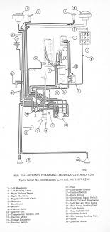 willys jeep wiring diagrams jeep surrey 1970 Jeep CJ5 Wiring-Diagram 64 Cj5 Ignition Wiring Diagram #17