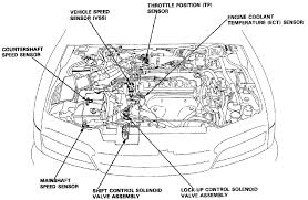 1996 honda accord speed sensor pictures to pin honda accord oxygen