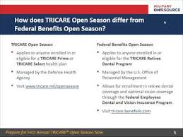 My husband was set to deploy to haiti when the earthquake first hit. Prepare For First Annual Tricare Open Season Webinar Youtube
