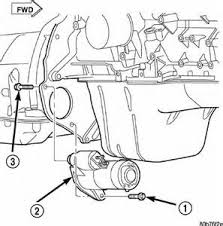 jeep yj ignition wiring diagram jeep yj exhaust diagram jeep yj 94 jeep grand cherokee laredo starter location on jeep yj ignition wiring diagram