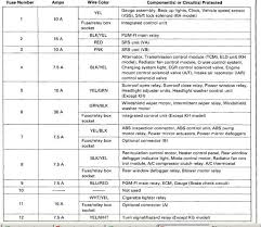 2004 CR- V Specs 1996 honda crv fuse box diagram 94 97 accord 5th gen panel dash numbers snapshot ravishing