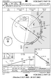 Fscharts Com Airport Charts For Flight Simulator Pilots