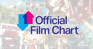 The Official Film Chart Launches With Online Show Watch
