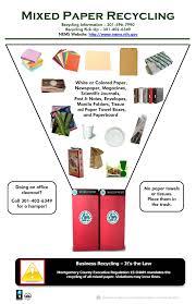 should recycling be mandatory essay essay about recycling should be mandatory shkola6 vyksa ru
