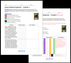 oryx and crake summary from the creators of sparknotes the teacher edition of the litchart on oryx and crake ""
