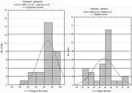 Курсовая работа Девиантное поведение подростков ru Диаграмма 3 4 Уровни склонности к агрессии и насилию у недевиантных и девиантных подростков