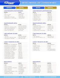 Metric Liquid Measurement Chart Templates At