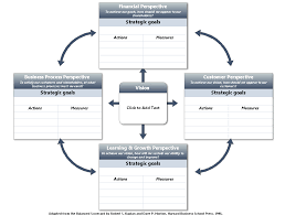 Best Photos Of Strategic Plan Template Microsoft Word Strategic