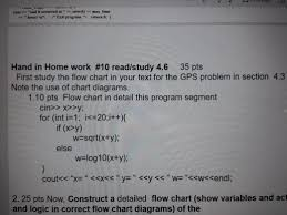 Solved Explain Step By Step How To Solve This Problem I