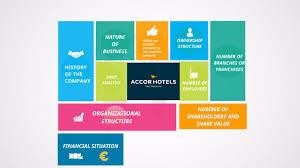 Accor Organizational Chart Accor Hotel By Ulpay Tunçer On Prezi Next
