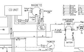 wiring diagram readingrat net Yamaha Outboards Wiring Diagrams yamaha outboard wiring diagram yamaha outboard wiring diagrams