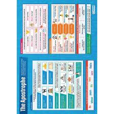 Apostrophe Clothing Size Chart Apostrophe Poster