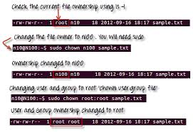 Chmod Chart File Permissions In Linux Unix With Example