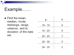What Is The Median Of A Data Set Math Dutai Club