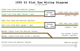 vehicle to 4 wire trailer wiring diagram in well me vehicle to 4 wire trailer wiring diagram in well me endearing enchanting four