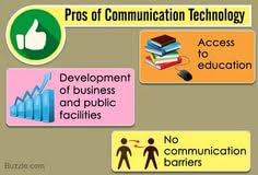communication and technology essay term paper set up online communication technology essay essay example for