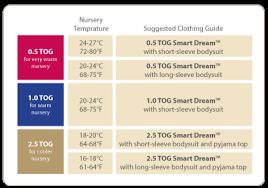 Toddler Bedroom Temperature Fresh Smart Dream Sleeping Bag 0 5tog Flower 6  18 Months