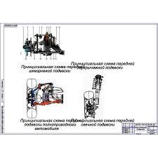 работа на тему Передняя спортивная подвеска М  Дипломная работа на тему Передняя спортивная подвеска М1
