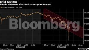 The survey offered no analysis of the cryptocurrency's fundamentals or. Bitcoin Prices Today Bitcoin Pares Losses After Tumbling On Elon Musk S Price Remarks The Economic Times