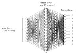 Deep Neural Network Neural Networks In Deep Learning