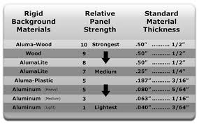 acrylic sheet thickness chart outdoor metal signs sign pricing guide for metal signage