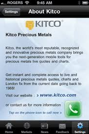 Live Gold Quotes Delectable Kitco Metal Quotes Unique Free Spot Gold Price App Iphoneipod Kcast