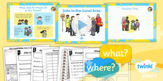 Geography Our Local Area Jobs In Our Local Area Year 1