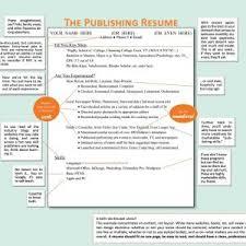 how do i make resume free how do i make resume resume gorgeous how how how do i make a resume