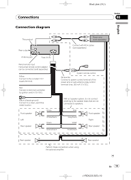 pioneer super tuner iii d wiring diagram wiring diagram for you • wiring diagram for pioneer super tuner iii d simple wiring schema rh 18 4 53 aspire atlantis de pioneer super tuner wiring harness diagram pioneer car audio