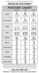 Pictures Of Posture Evaluation Sheet Degolar