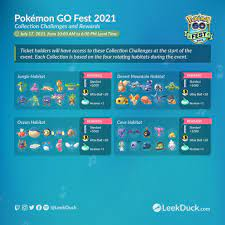 Pokémon GO Fest 2021 Day 1 - Collection ...