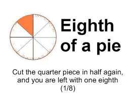 One Eighth Of A Pie Chart Music Rhythms Presentation