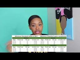 Army Pt Standards Female Chart Army Physical Fitness Test Requirements 2018 Youtube