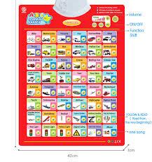 Hx0257 1 English Learning Chart Kids Educational Wall Charts Buy Kids Fruits Learning Charts Teaching Wall Chart Kids Wall Chart Product On